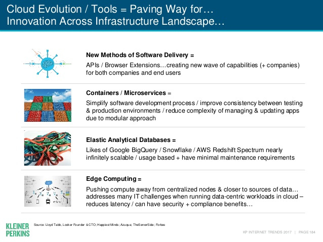 Mary Meeker Cloud Tools Innovation Infrastructure